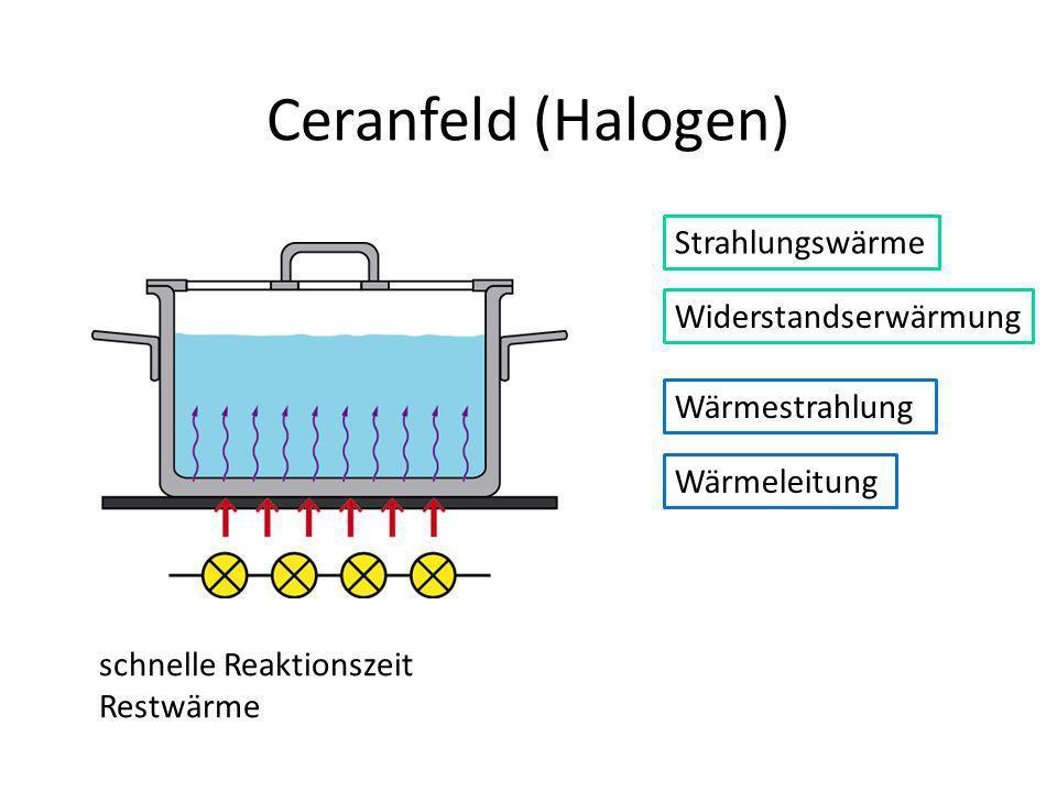 Ceranfeld (Halogen) Wärmeleitung schnelle Reaktionszeit Restwärme Widerstandserwärmung Wärmestrahlung Strahlungswärme