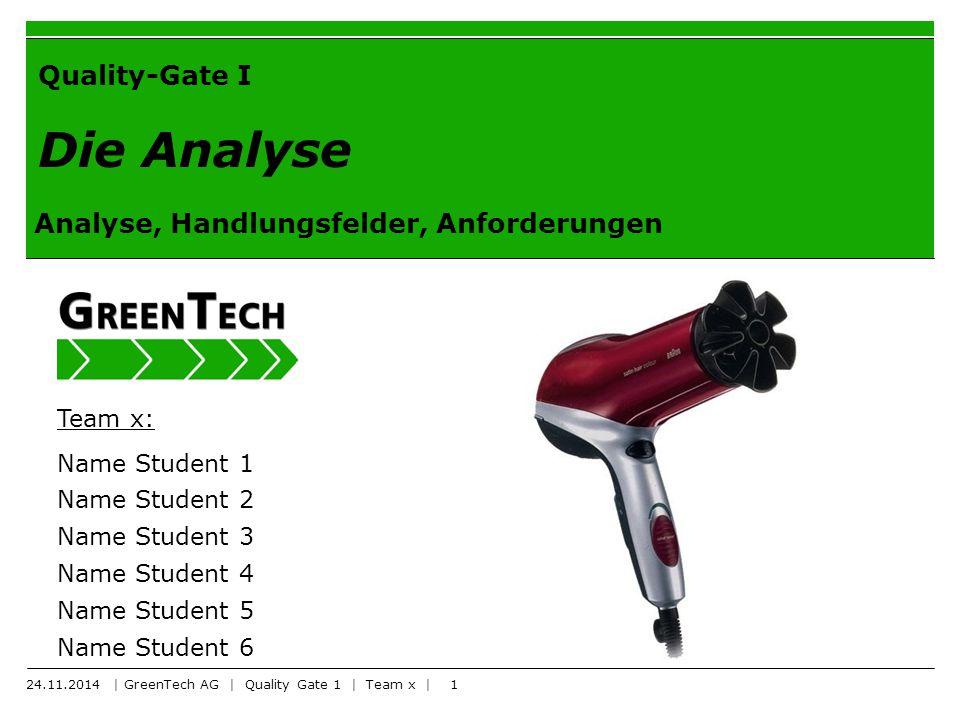 1 Quality-Gate I Die Analyse Analyse, Handlungsfelder, Anforderungen Team x: Name Student 1 Name Student 2 Name Student 3 Name Student 4 Name Student 5 Name Student 6 24.11.2014 | GreenTech AG | Quality Gate 1 | Team x |
