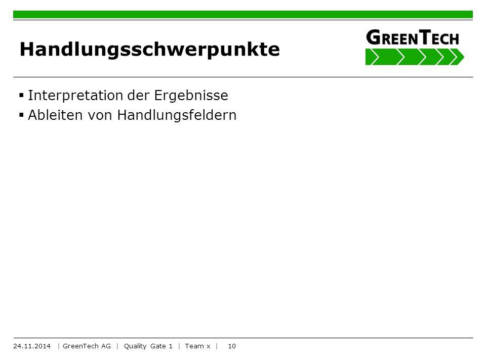 10 Handlungsschwerpunkte  Interpretation der Ergebnisse  Ableiten von Handlungsfeldern 24.11.2014 | GreenTech AG | Quality Gate 1 | Team x |