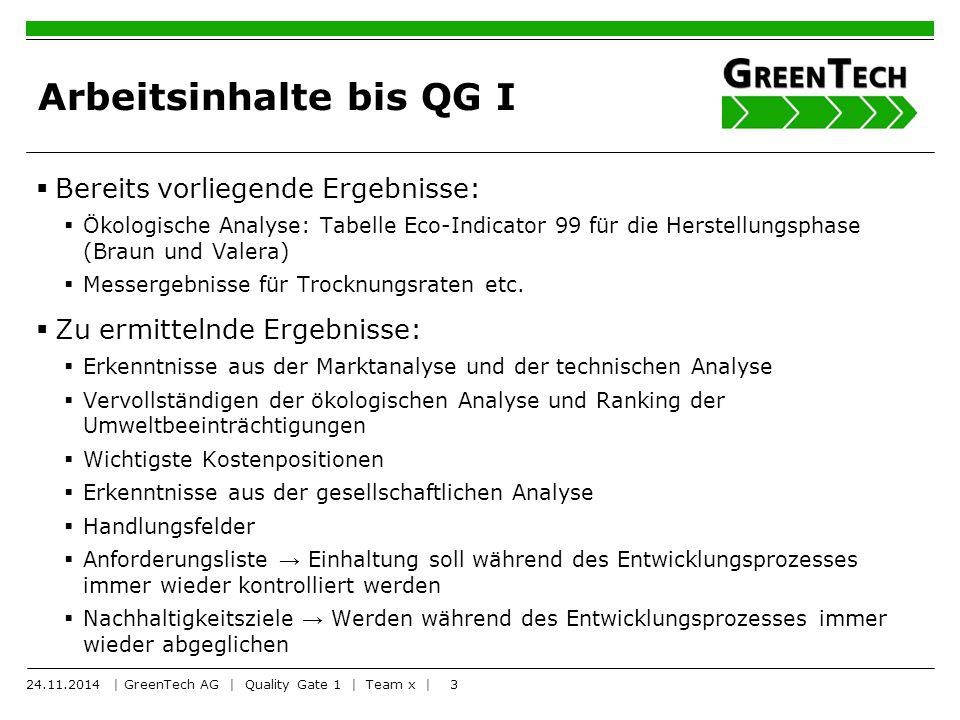 3 Arbeitsinhalte bis QG I  Bereits vorliegende Ergebnisse:  Ökologische Analyse: Tabelle Eco-Indicator 99 für die Herstellungsphase (Braun und Valera)  Messergebnisse für Trocknungsraten etc.