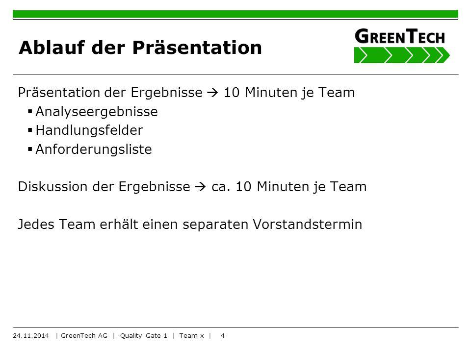 4 Ablauf der Präsentation Präsentation der Ergebnisse  10 Minuten je Team  Analyseergebnisse  Handlungsfelder  Anforderungsliste Diskussion der Ergebnisse  ca.