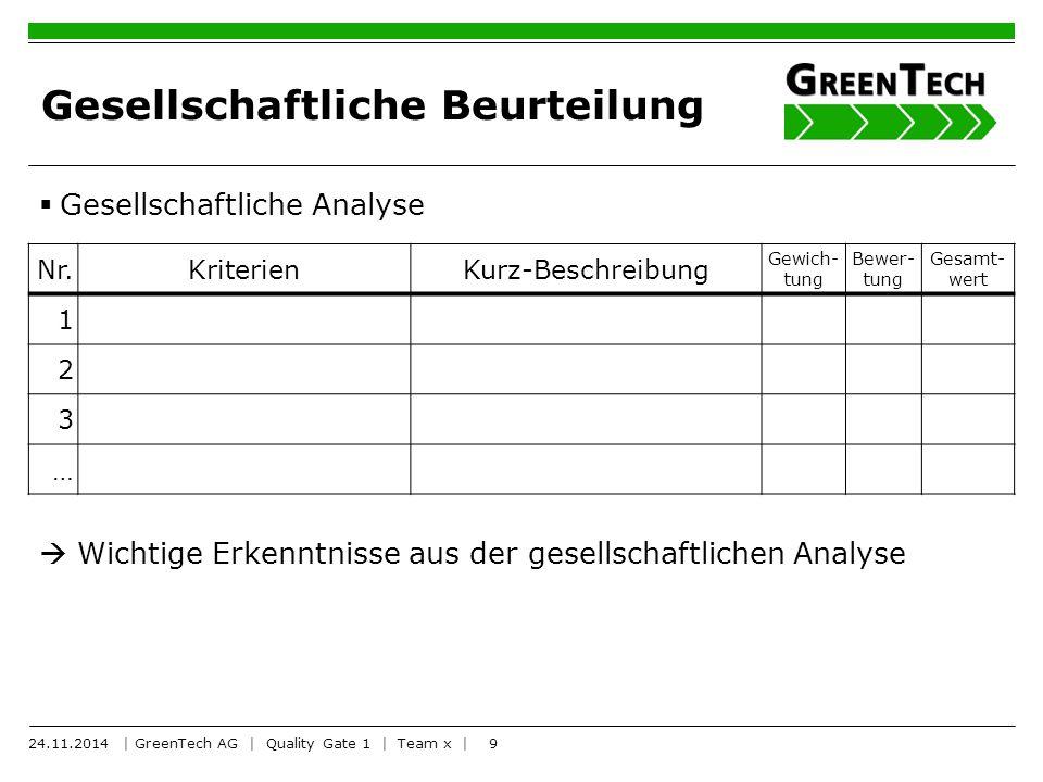 9 Gesellschaftliche Beurteilung  Gesellschaftliche Analyse Nr.KriterienKurz-Beschreibung Gewich- tung Bewer- tung Gesamt- wert 1 2 3 …  Wichtige Erkenntnisse aus der gesellschaftlichen Analyse 24.11.2014 | GreenTech AG | Quality Gate 1 | Team x |