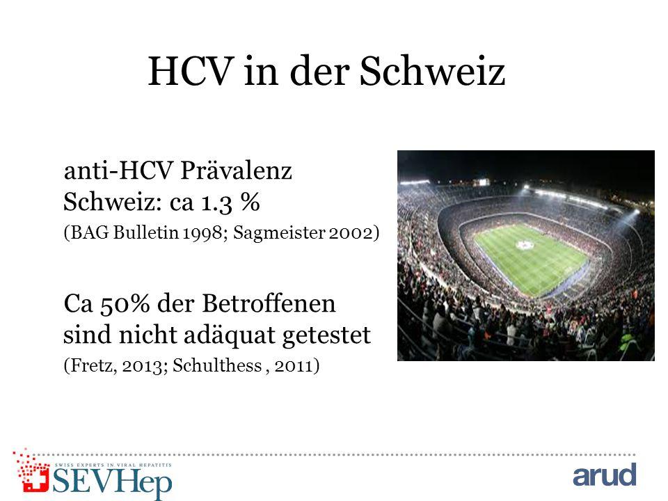 HCV in der Schweiz anti-HCV Prävalenz Schweiz: ca 1.3 % (BAG Bulletin 1998; Sagmeister 2002) Ca 50% der Betroffenen sind nicht adäquat getestet (Fretz, 2013; Schulthess, 2011)