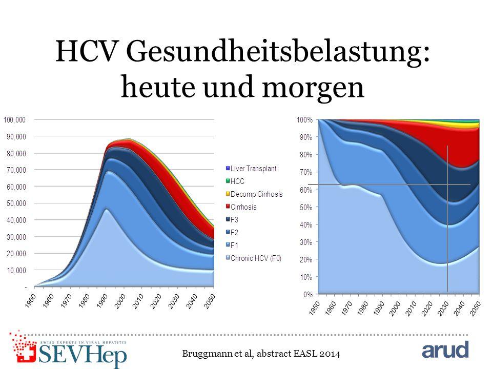 HCV Gesundheitsbelastung: heute und morgen Bruggmann et al, abstract EASL 2014