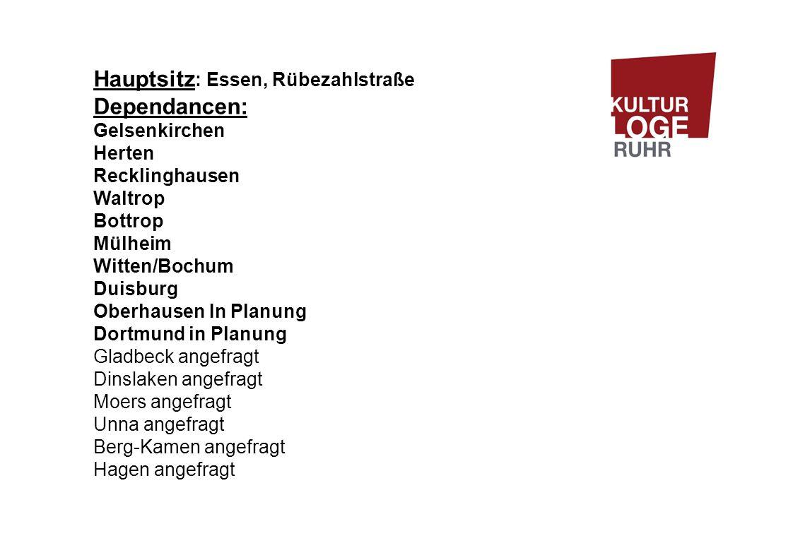 Hauptsitz : Essen, Rübezahlstraße Dependancen: Gelsenkirchen Herten Recklinghausen Waltrop Bottrop Mülheim Witten/Bochum Duisburg Oberhausen In Planung Dortmund in Planung Gladbeck angefragt Dinslaken angefragt Moers angefragt Unna angefragt Berg-Kamen angefragt Hagen angefragt
