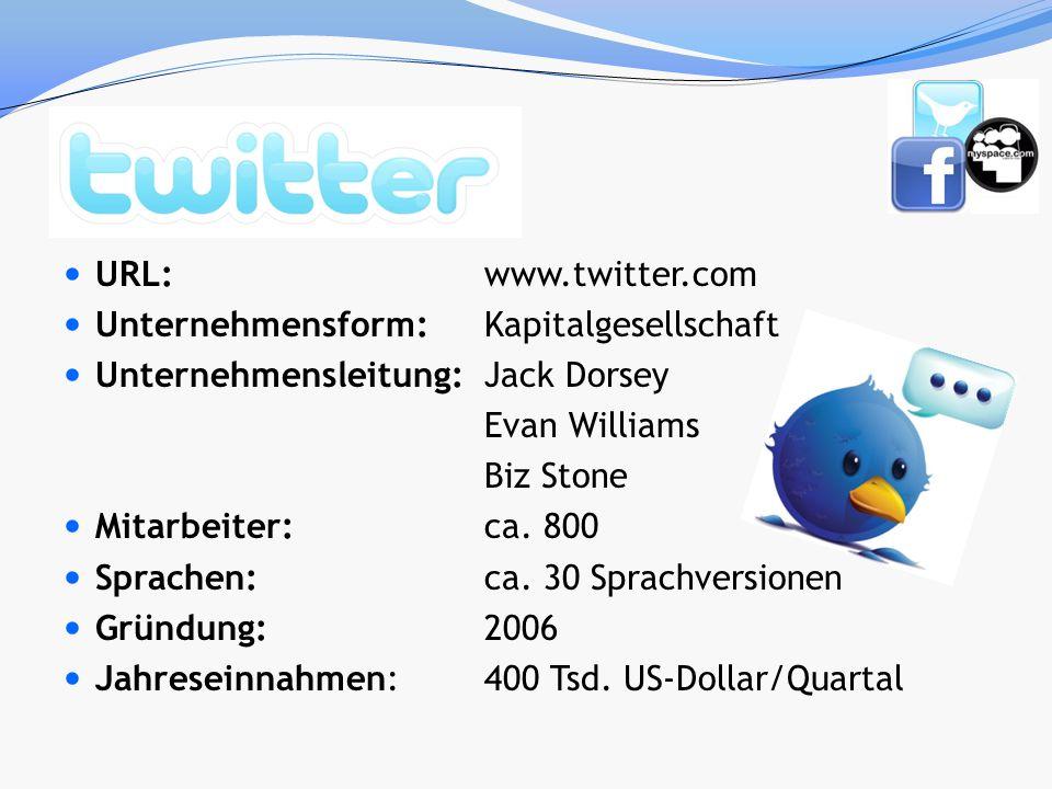 URL: www.twitter.com Unternehmensform:Kapitalgesellschaft Unternehmensleitung: Jack Dorsey Evan Williams Biz Stone Mitarbeiter:ca. 800 Sprachen:ca. 30