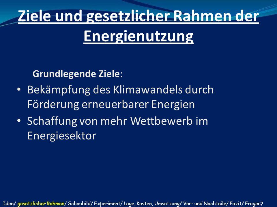 Ziele und gesetzlicher Rahmen der Energienutzung Im Dezember 2008 beschlossenes Klimapaket (20-20-20) beinhaltet Treibhausgasemissionen um 20% reduzieren erneuerbaren Energien um 20% steigern Energieeffizienz um 20% erhöht werden Durchsetzung auf nationaler Ebene (Spezifischer Plan bis 30 Juni 2010) Idee/ gesetzlicher Rahmen/ Schaubild/ Experiment/ Lage, Kosten, Umsetzung/ Vor- und Nachteile/ Fazit/ Fragen?