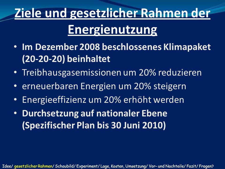Ziele und gesetzlicher Rahmen der Energienutzung Im Dezember 2008 beschlossenes Klimapaket (20-20-20) beinhaltet Treibhausgasemissionen um 20% reduzie