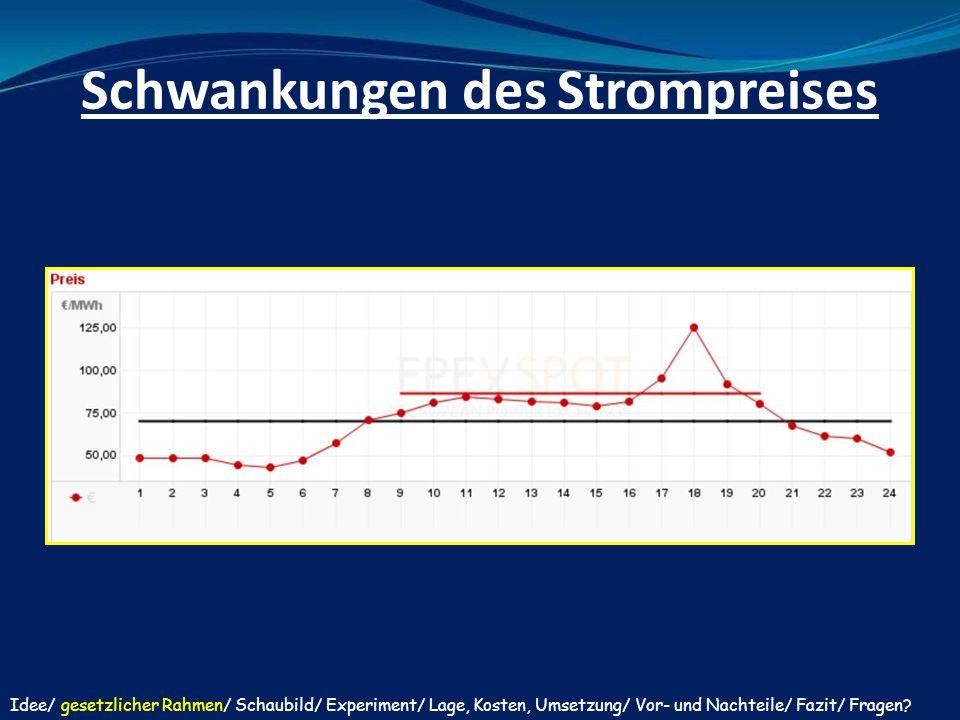 Schwankungen des Strompreises Idee/ gesetzlicher Rahmen/ Schaubild/ Experiment/ Lage, Kosten, Umsetzung/ Vor- und Nachteile/ Fazit/ Fragen?