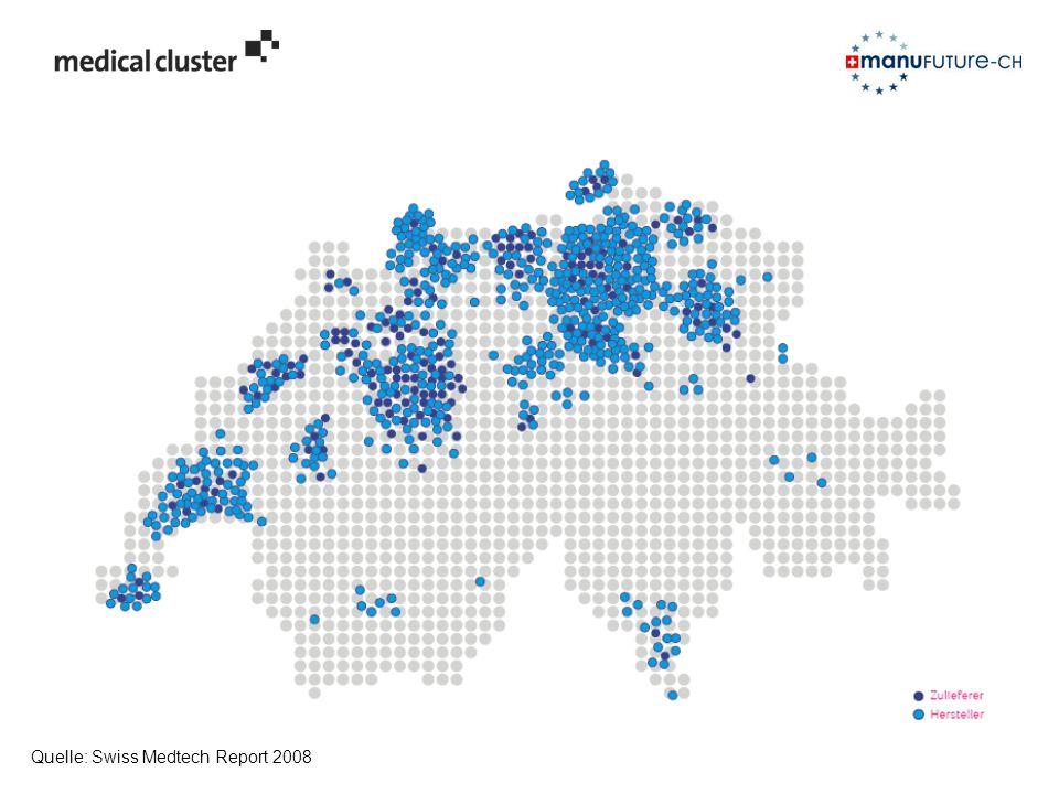 Quelle: Swiss Medtech Report 2008