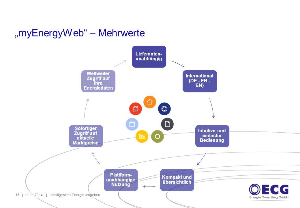 """""""myEnergyWeb – Mehrwerte 11.11.2014Intelligent mit Energie umgehen.15 Lieferanten- unabhängig International (DE - FR - EN) Intuitive und einfache Bedienung Kompakt und übersichtlich Plattform- unabhängige Nutzung Sofortiger Zugriff auf aktuelle Marktpreise Weltweiter Zugriff auf Ihre Energiedaten"""