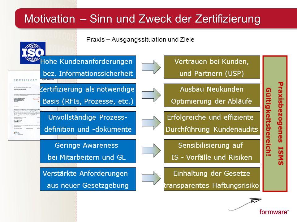 Motivation – Sinn und Zweck der Zertifizierung Hohe Kundenanforderungen bez. Informationssicherheit Unvollständige Prozess- definition und -dokumente