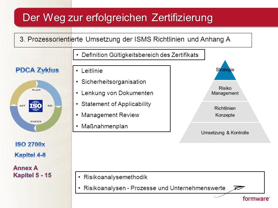 Der Weg zur erfolgreichen Zertifizierung Leitlinie Sicherheitsorganisation Lenkung von Dokumenten Statement of Applicability Management Review Maßnahm