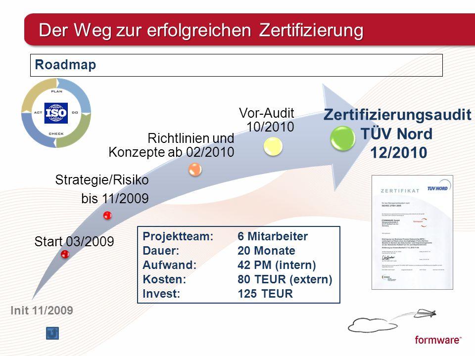 Der Weg zur erfolgreichen Zertifizierung Roadmap Start 03/2009 Strategie/Risiko bis 11/2009 Richtlinien und Konzepte ab 02/2010 Vor-Audit 10/2010 Zert