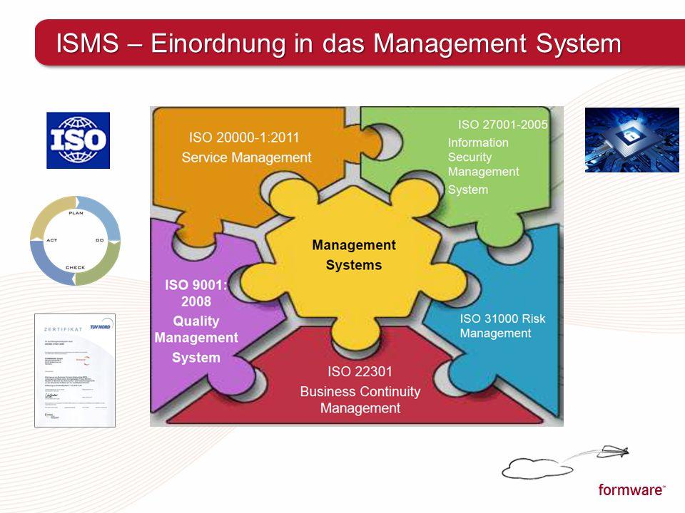 ISMS – Einordnung in das Management System
