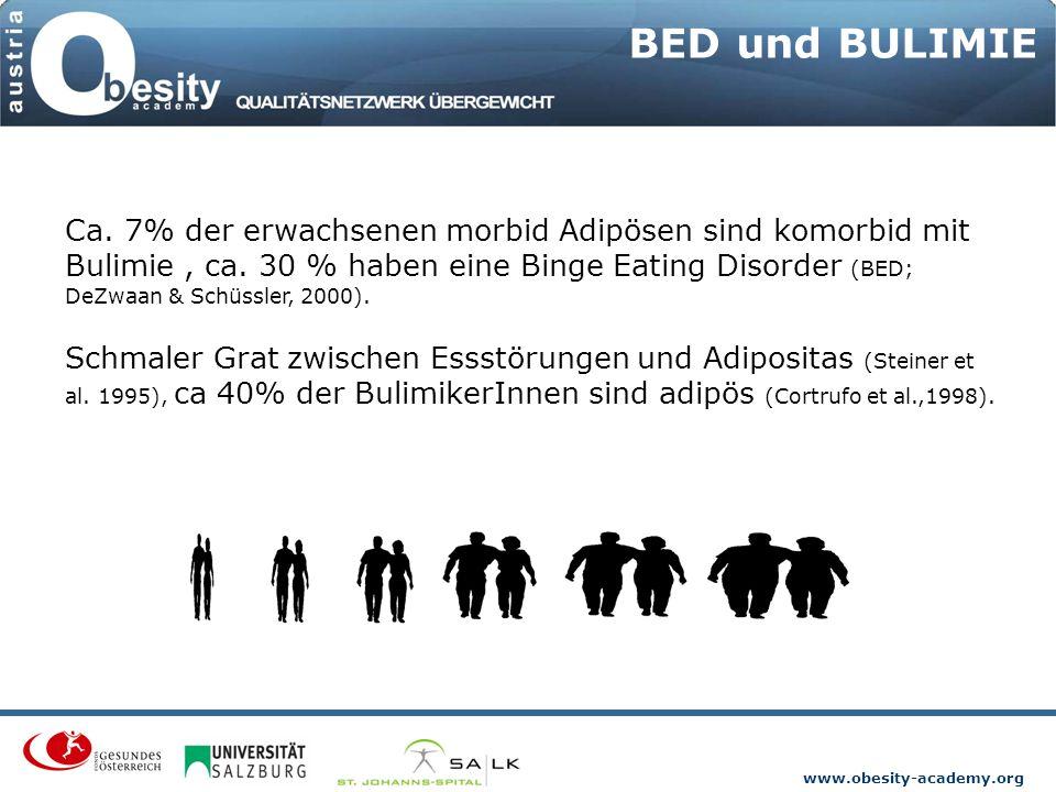 www.obesity-academy.org BED und BULIMIE Ca. 7% der erwachsenen morbid Adipösen sind komorbid mit Bulimie, ca. 30 % haben eine Binge Eating Disorder (B