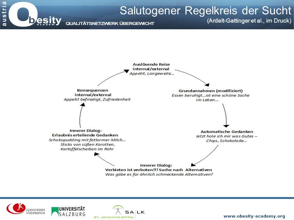 www.obesity-academy.org W Salutogener Regelkreis der Sucht (Ardelt-Gattinger et al., im Druck)