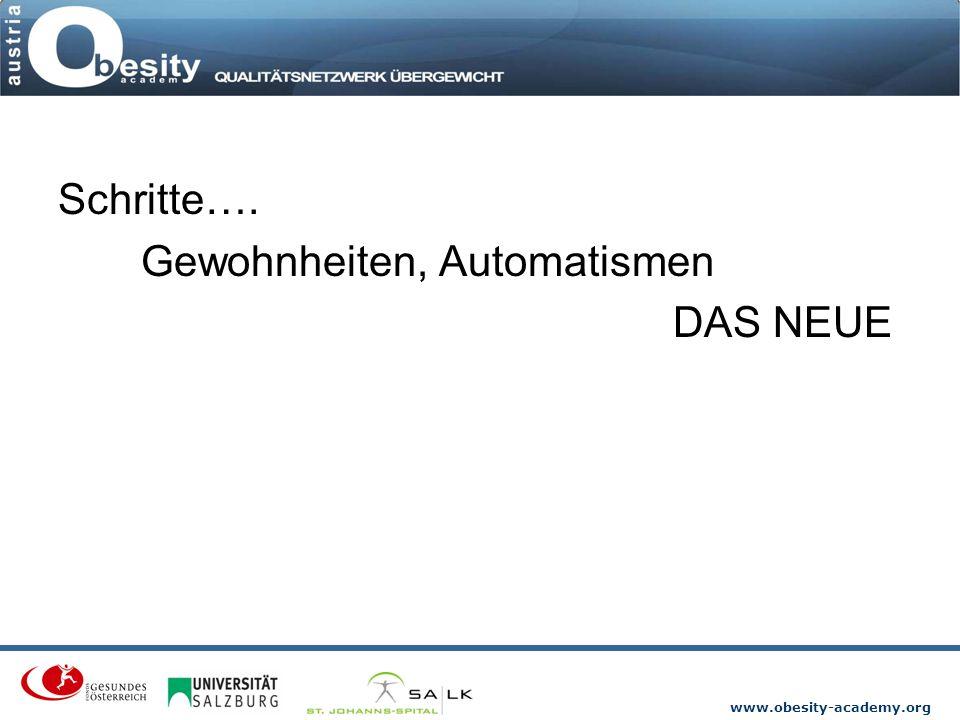 www.obesity-academy.org Schritte…. Gewohnheiten, Automatismen DAS NEUE