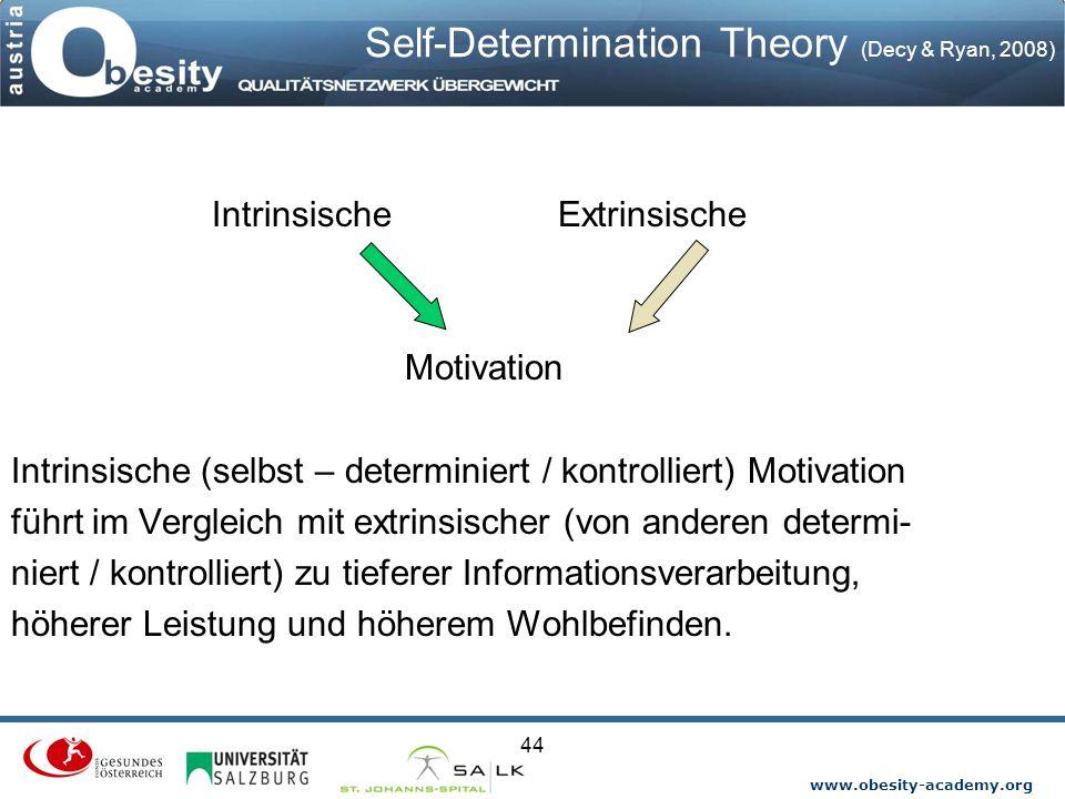 www.obesity-academy.org Self-Determination Theory (Decy & Ryan, 2008) Intrinsische Extrinsische Motivation Intrinsische (selbst – determiniert / kontr