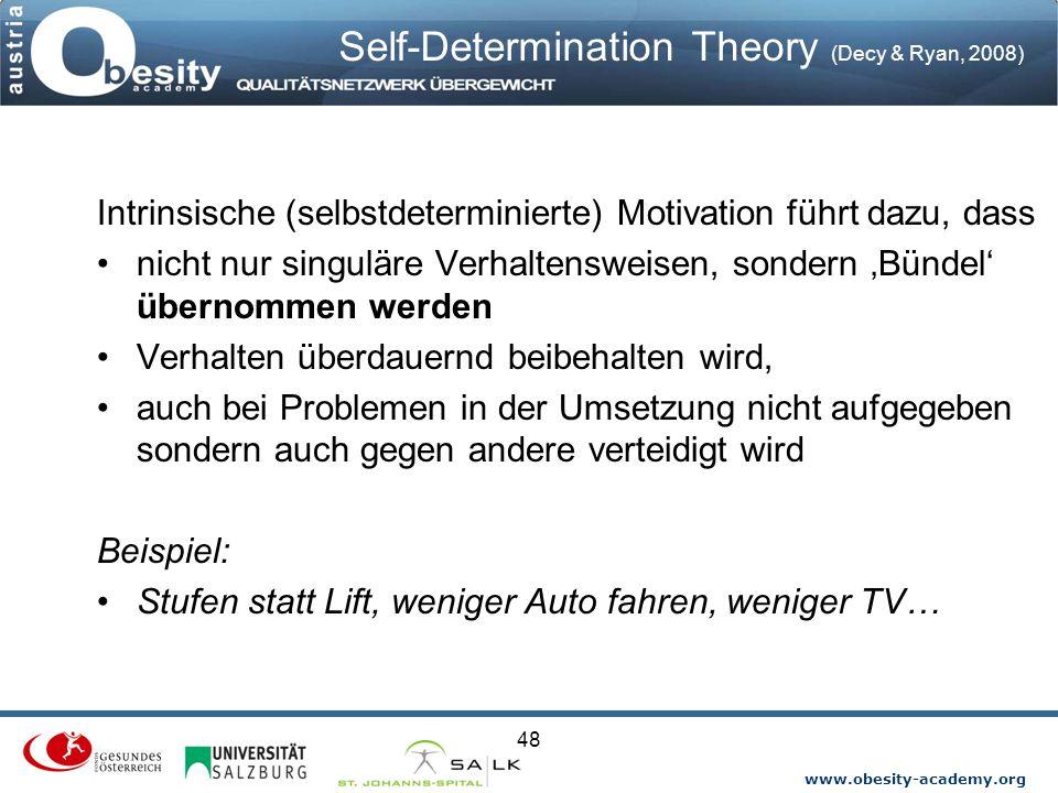 www.obesity-academy.org Self-Determination Theory (Decy & Ryan, 2008) Intrinsische (selbstdeterminierte) Motivation führt dazu, dass nicht nur singulä