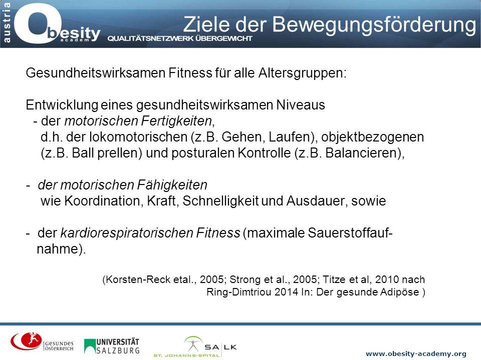 www.obesity-academy.org Ziele der Bewegungsförderung Gesundheitswirksamen Fitness für alle Altersgruppen: Entwicklung eines gesundheitswirksamen Nivea