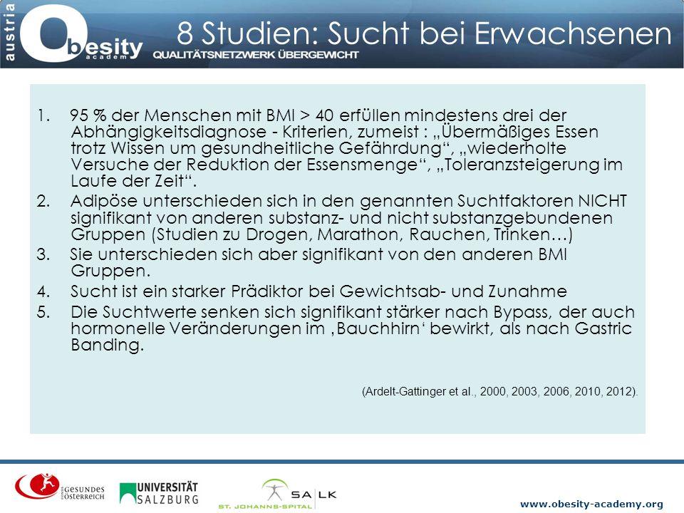 www.obesity-academy.org Wissensvermittlung.Ca.