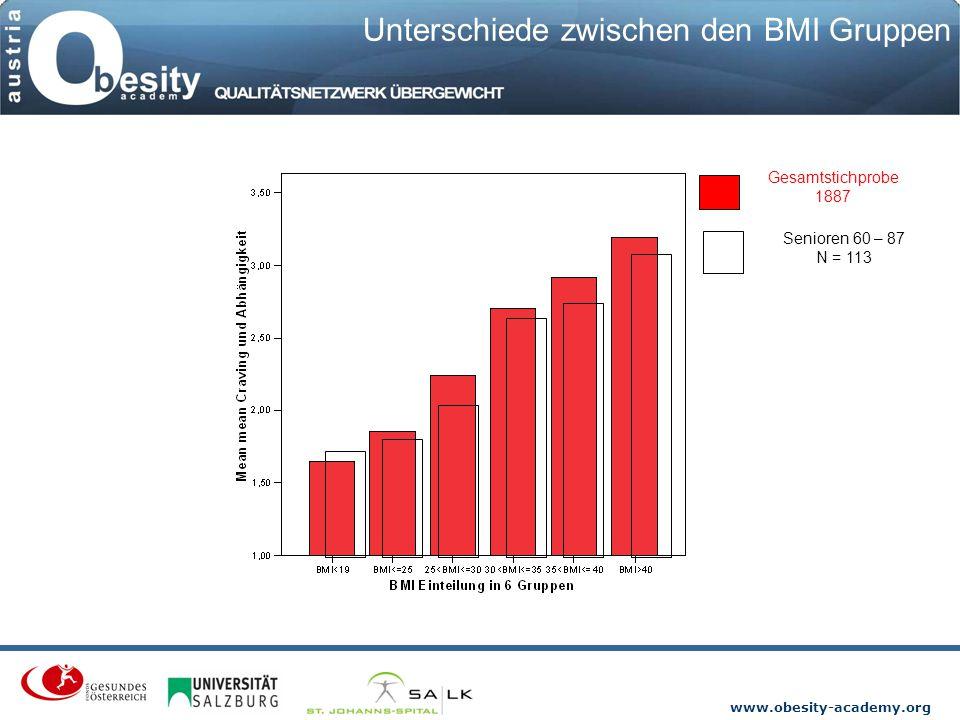 www.obesity-academy.org Ernährungspräferenzen Lebenslang gegessen wird, was man GERNE isst