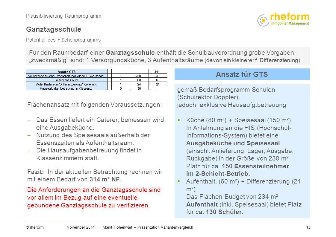 13 © rheform November 2014Markt Hohenwart – Präsentation Variantenvergleich Flächenansatz mit folgenden Voraussetzungen:  Das Essen liefert ein Cater