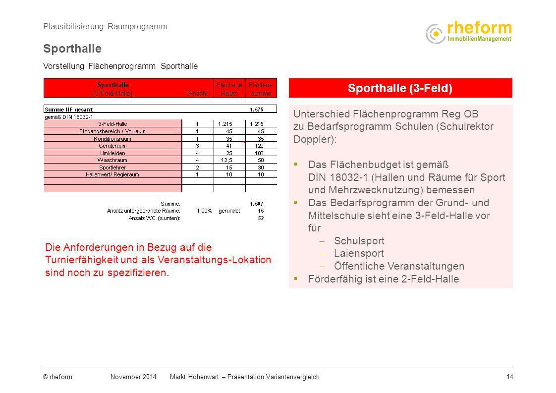 14 © rheform November 2014Markt Hohenwart – Präsentation Variantenvergleich Plausibilisierung Raumprogramm Sporthalle Sporthalle (3-Feld) Unterschied