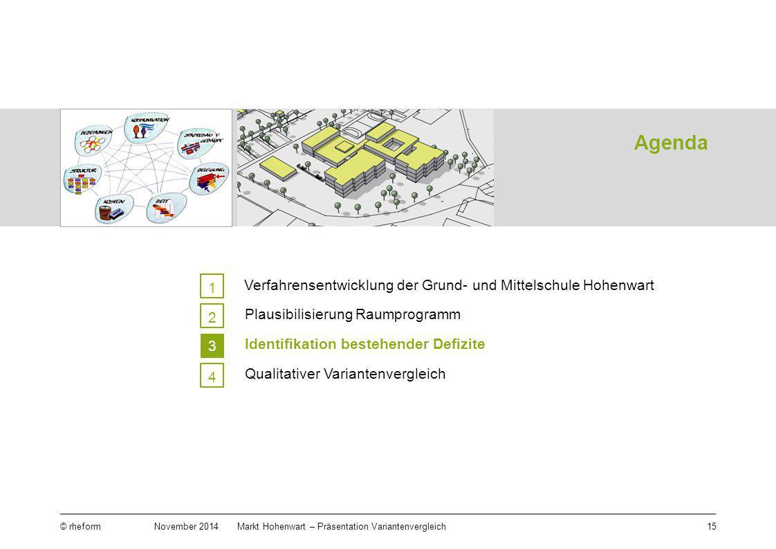Agenda 15 © rheform November 2014Markt Hohenwart – Präsentation Variantenvergleich 1 6 5 4 3 2 Plausibilisierung Raumprogramm Identifikation bestehend