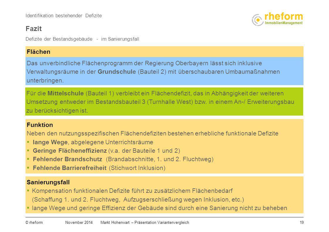 19 © rheform November 2014Markt Hohenwart – Präsentation Variantenvergleich Flächen Identifikation bestehender Defizite Fazit Funktion Neben den nutzu