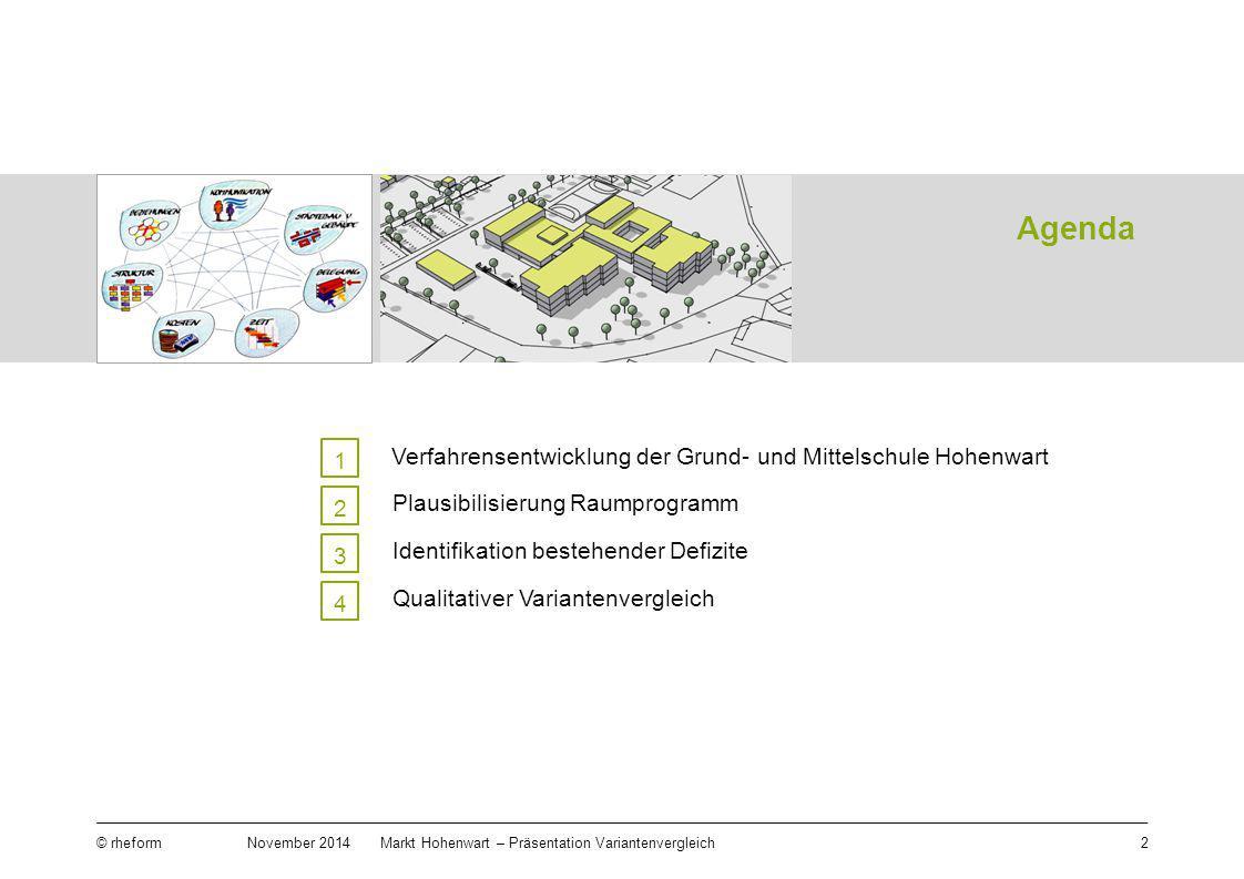 Agenda 2 © rheform November 2014Markt Hohenwart – Präsentation Variantenvergleich 1 6 5 4 3 2 Plausibilisierung Raumprogramm Identifikation bestehende