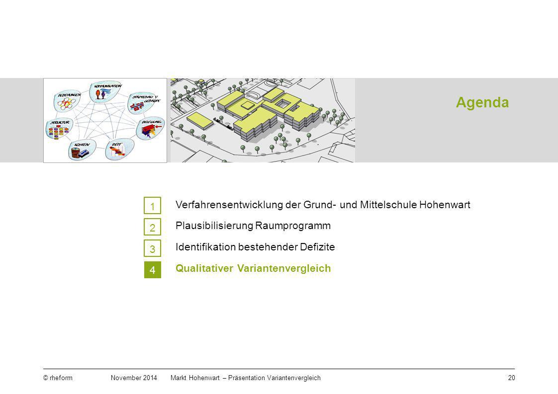 Agenda 20 © rheform November 2014Markt Hohenwart – Präsentation Variantenvergleich 1 6 5 4 3 2 Plausibilisierung Raumprogramm Identifikation bestehend