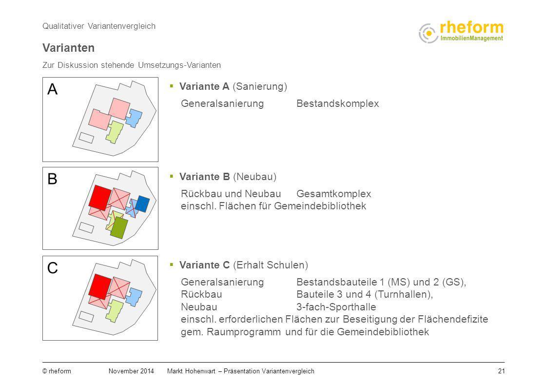 21 © rheform November 2014Markt Hohenwart – Präsentation Variantenvergleich  Variante A (Sanierung) Generalsanierung Bestandskomplex Qualitativer Var