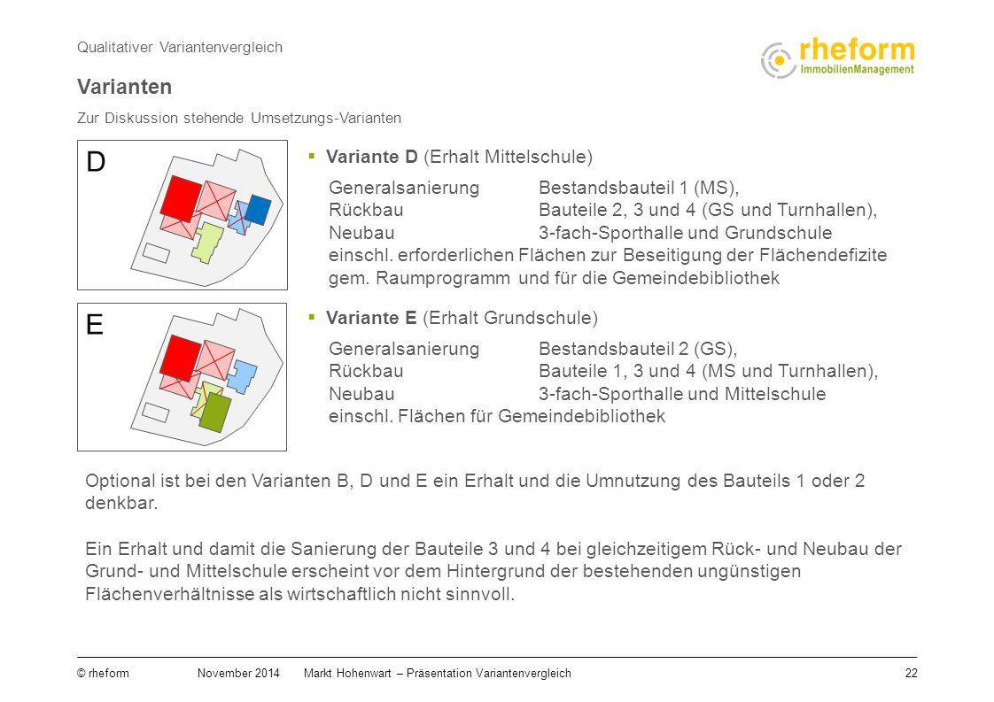 22 © rheform November 2014Markt Hohenwart – Präsentation Variantenvergleich  Variante E (Erhalt Grundschule) Generalsanierung Bestandsbauteil 2 (GS),
