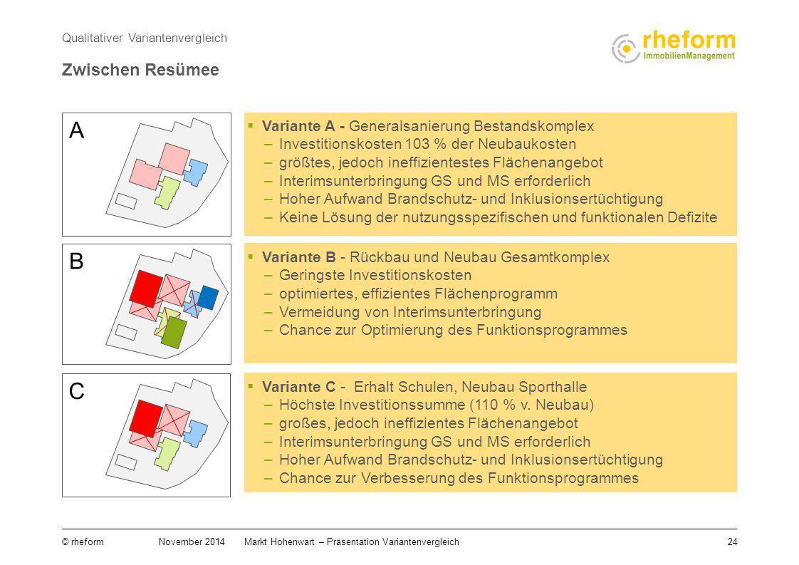 24 © rheform November 2014Markt Hohenwart – Präsentation Variantenvergleich Qualitativer Variantenvergleich Zwischen Resümee A BC  Variante B - Rückb