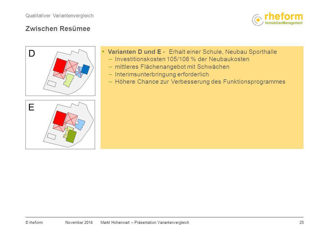25 © rheform November 2014Markt Hohenwart – Präsentation Variantenvergleich Qualitativer Variantenvergleich Zwischen Resümee  Varianten D und E - Erh