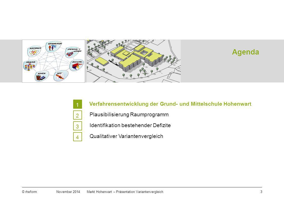 Agenda 3 © rheform November 2014Markt Hohenwart – Präsentation Variantenvergleich 1 6 5 4 3 2 Verfahrensentwicklung der Grund- und Mittelschule Hohenw