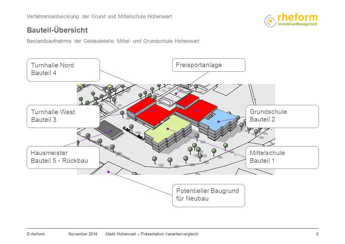 6 © rheform November 2014Markt Hohenwart – Präsentation Variantenvergleich Bestandsaufnahme der Gebäudeteile Mittel- und Grundschule Hohenwart Verfahr