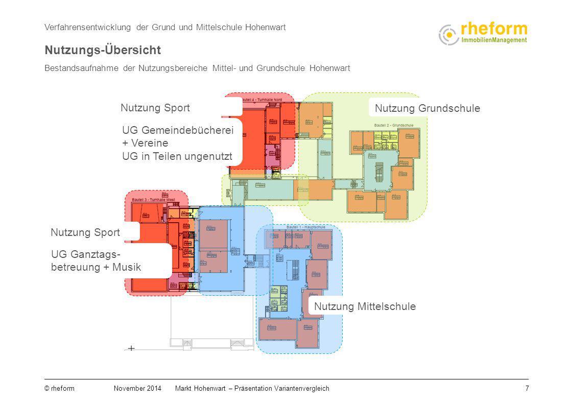7 © rheform November 2014Markt Hohenwart – Präsentation Variantenvergleich Bestandsaufnahme der Nutzungsbereiche Mittel- und Grundschule Hohenwart Ver