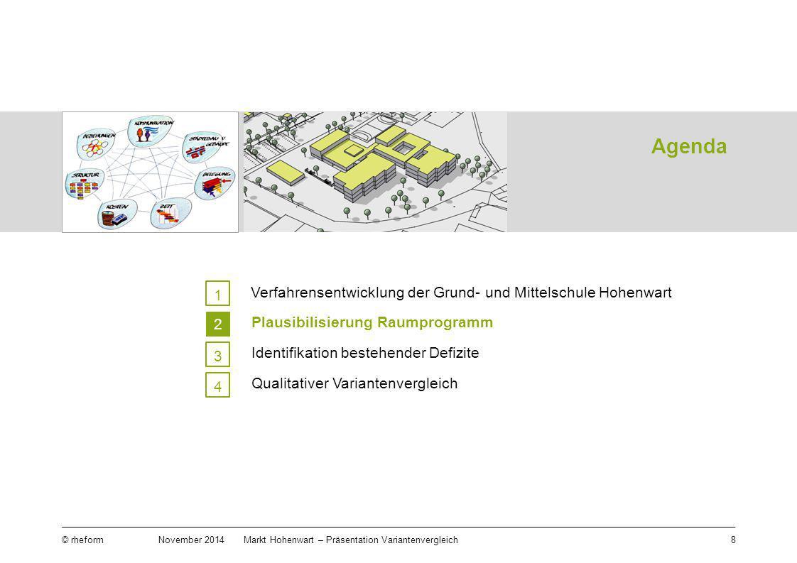 Agenda 8 © rheform November 2014Markt Hohenwart – Präsentation Variantenvergleich 1 6 5 4 3 2 Identifikation bestehender Defizite Qualitativer Variant
