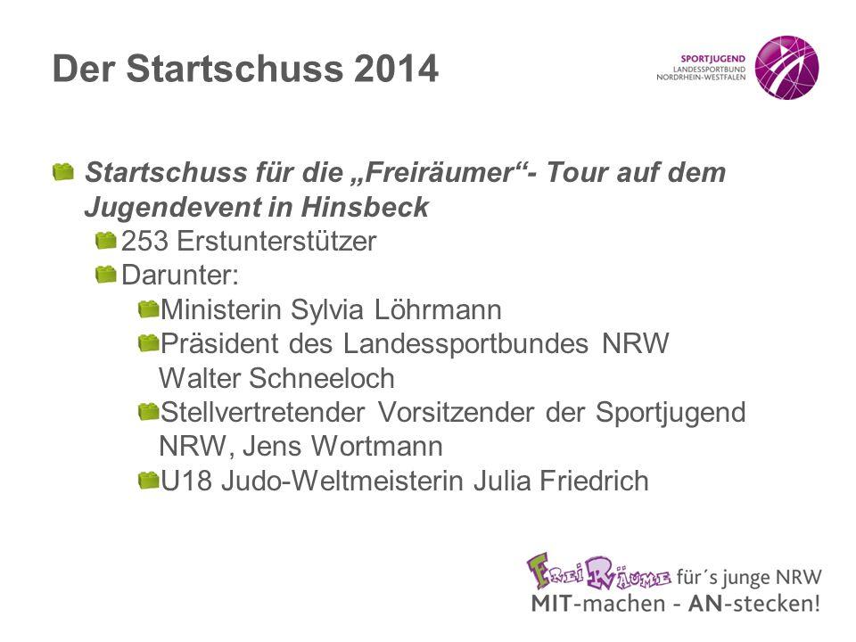 """Der Startschuss 2014 Startschuss für die """"Freiräumer""""- Tour auf dem Jugendevent in Hinsbeck 253 Erstunterstützer Darunter: Ministerin Sylvia Löhrmann"""