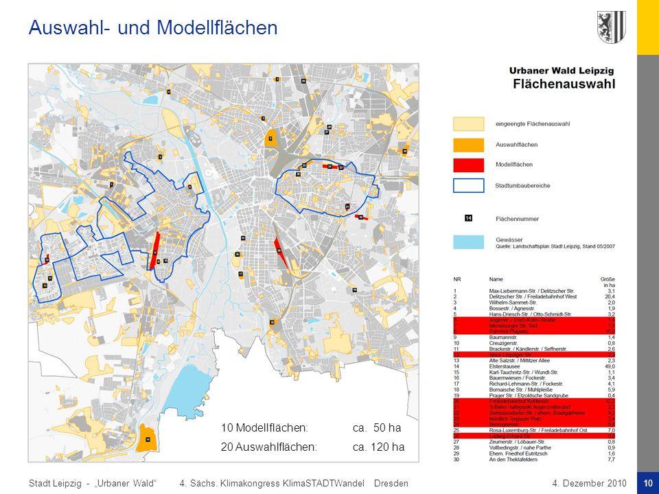 """Stadt Leipzig -10""""Urbaner Wald"""" 4. Sächs. Klimakongress KlimaSTADTWandel Dresden4. Dezember 2010 Auswahl- und Modellflächen 10 Modellflächen: ca. 50 h"""