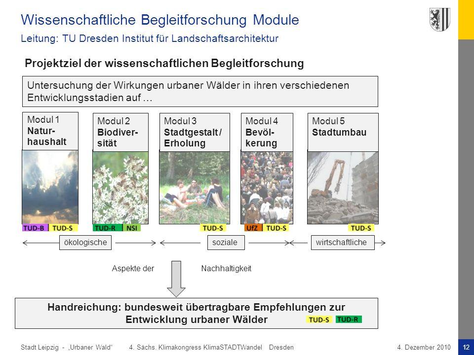 "Stadt Leipzig -12""Urbaner Wald"" 4. Sächs. Klimakongress KlimaSTADTWandel Dresden4. Dezember 2010 Wissenschaftliche Begleitforschung Module Leitung: TU"