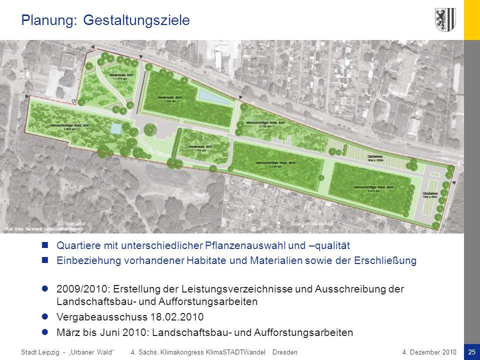 """Stadt Leipzig -25""""Urbaner Wald"""" 4. Sächs. Klimakongress KlimaSTADTWandel Dresden4. Dezember 2010 Planung: Gestaltungsziele Quartiere mit unterschiedli"""