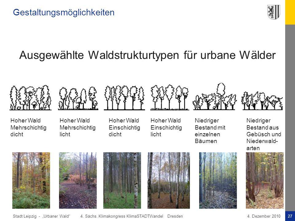 """Stadt Leipzig -27""""Urbaner Wald"""" 4. Sächs. Klimakongress KlimaSTADTWandel Dresden4. Dezember 2010 Hoher Wald Mehrschichtig dicht Hoher Wald Mehrschicht"""