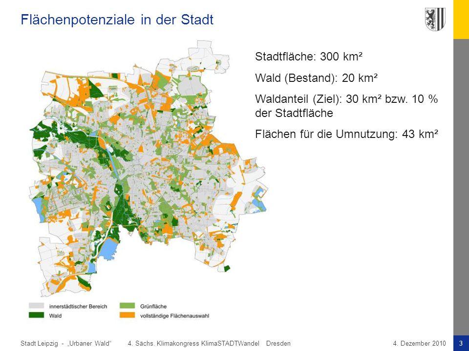 """Stadt Leipzig -3""""Urbaner Wald"""" 4. Sächs. Klimakongress KlimaSTADTWandel Dresden4. Dezember 2010 Flächenpotenziale in der Stadt Stadtfläche: 300 km² Wa"""
