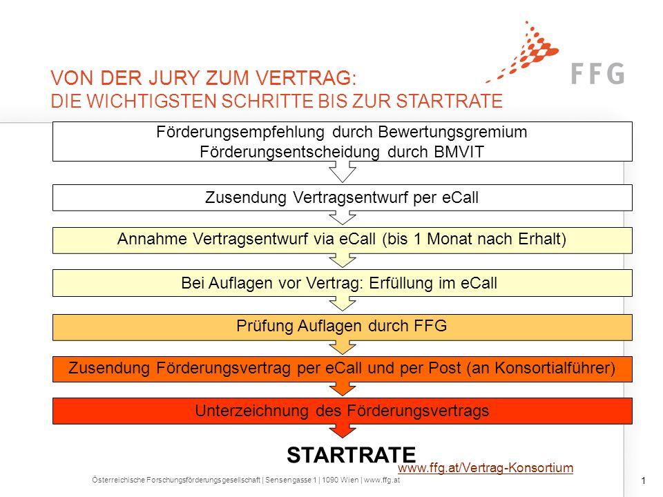 VON DER JURY ZUM VERTRAG: DIE WICHTIGSTEN SCHRITTE BIS ZUR STARTRATE 1 Förderungsempfehlung durch Bewertungsgremium Förderungsentscheidung durch BMVIT