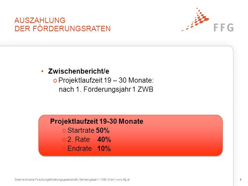 AUSZAHLUNG DER FÖRDERUNGSRATEN Österreichische Forschungsförderungsgesellschaft | Sensengasse 1 | 1090 Wien | www.ffg.at4 Zwischenbericht/e oProjektla