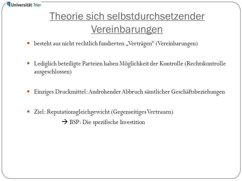 """Theorie sich selbstdurchsetzender Vereinbarungen besteht aus nicht rechtlich fundierten """"Verträgen"""" (Vereinbarungen) Lediglich beteiligte Parteien hab"""